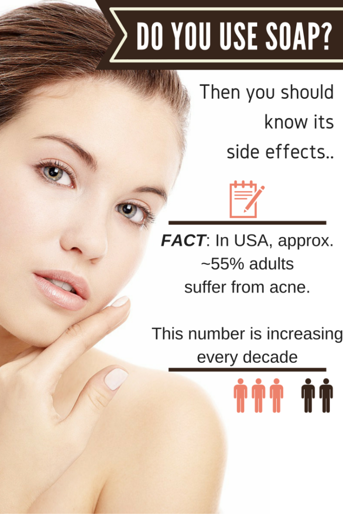side effects of soap | acne, clogged pores, acid mantle